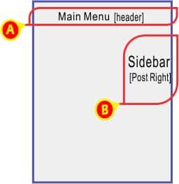 pengautran navigasi situs